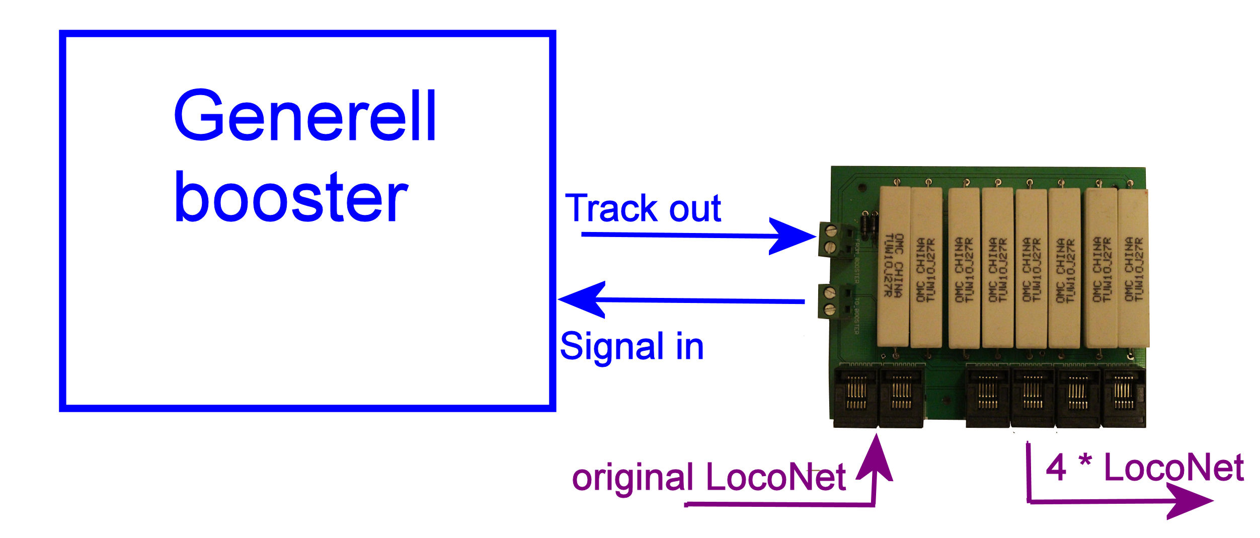 Digital Control And Electronics Current Delimeter For Rail Sync Loconet Dcc Wiring Diagram Connected With A Booster